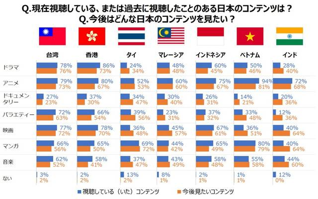 『コナン』が中止になる国も?海外人気アニメ、第1位は『ワンピース』!第2位は?