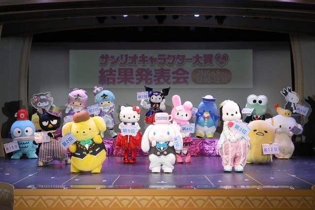 「2020年サンリオキャラクター大賞」結果発表!あのキャラが1位に返り咲き!はぴだんぶい、yoshikittyも健闘!?