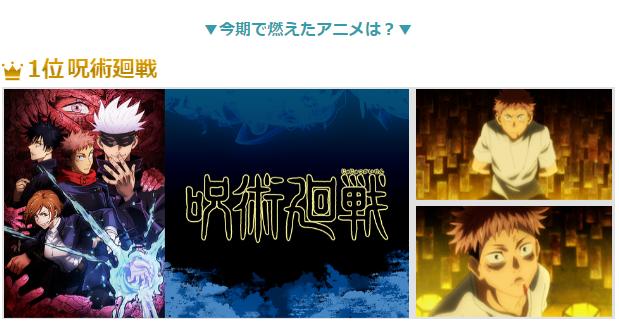 2020秋アニメ、燃えたのは『呪術廻戦』! 感動した、笑った作品は?【部門別ランキング】