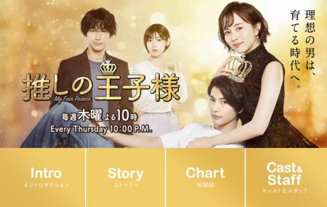 渡邊圭祐ドラマ『推しの王子様』第3話に救われる…「誰だって最初はレベル1だもん」「編んでやるからな!」