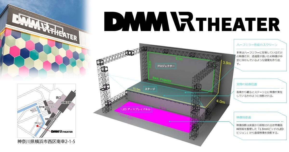 メイクヒーロー DMM VR THEATER Versio
