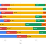 イベント消費金額グラフ|numan
