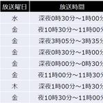 文豪ストレイドッグス_テレビアニメ第3シーズン_放送・配信情報1