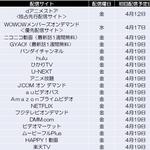 文豪ストレイドッグス_テレビアニメ第3シーズン_放送・配信情報2