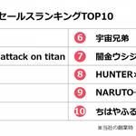 平成の電子書籍セールスランキングTOP10