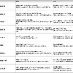 「フリュ恋5グランプリ~総選挙2019~」公約 画像2