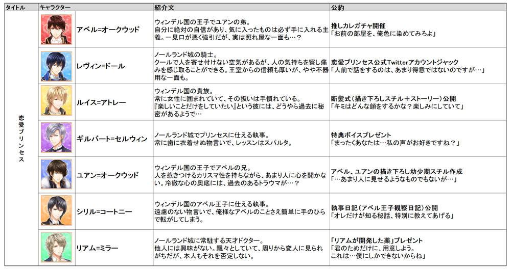 「フリュ恋5グランプリ~総選挙2019~」公約 画像3