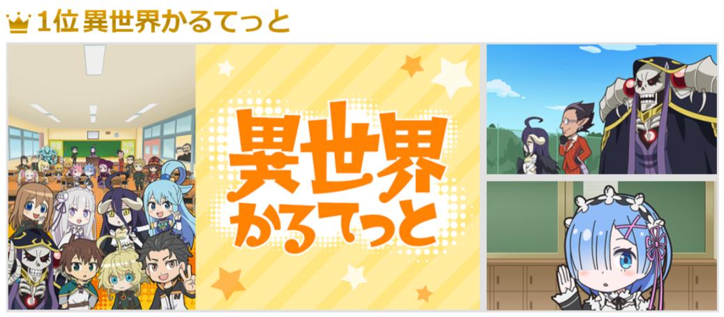 春アニメ部門別ランキング 画像4
