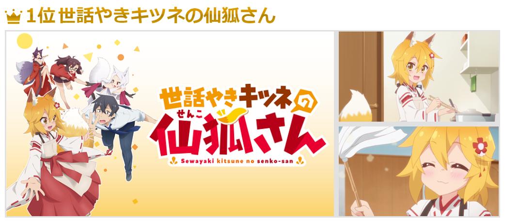 春アニメ部門別ランキング 画像5