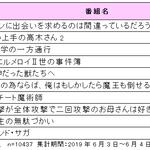 2019年夏アニメは何観る?男女別ランキングが発表!画像1