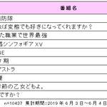 2019年夏アニメは何観る?男女別ランキングが発表!画像2
