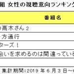 2019年夏アニメは何観る?男女別ランキングが発表!画像3