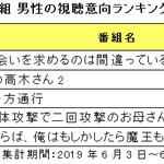 2019年夏アニメは何観る?男女別ランキングが発表!画像4
