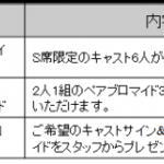 """スマホ連動""""ヒロイン体験 朗読劇""""  「スイートルームで悪戯なキス」 from 100シーンの恋+5"""