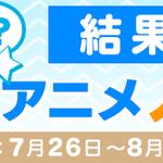 2019夏アニメ『何見てる?』ランキングを発表!画像1