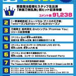 「2.5次元 噂のニコメン情報局」夏休みスペシャル! 画像8