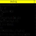 「おすすめの異世界マンガ ベスト100ランキング」結果発表!2