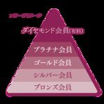 『イケメンシリーズ』公式ファンクラブ2