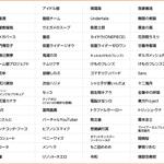『ネット流行語100』2