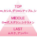 『カードキャプターさくら』×「アクア シャボン」5