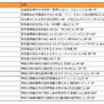 『イケメンヴァンパイア』×ネットカフェ「DiCE」5