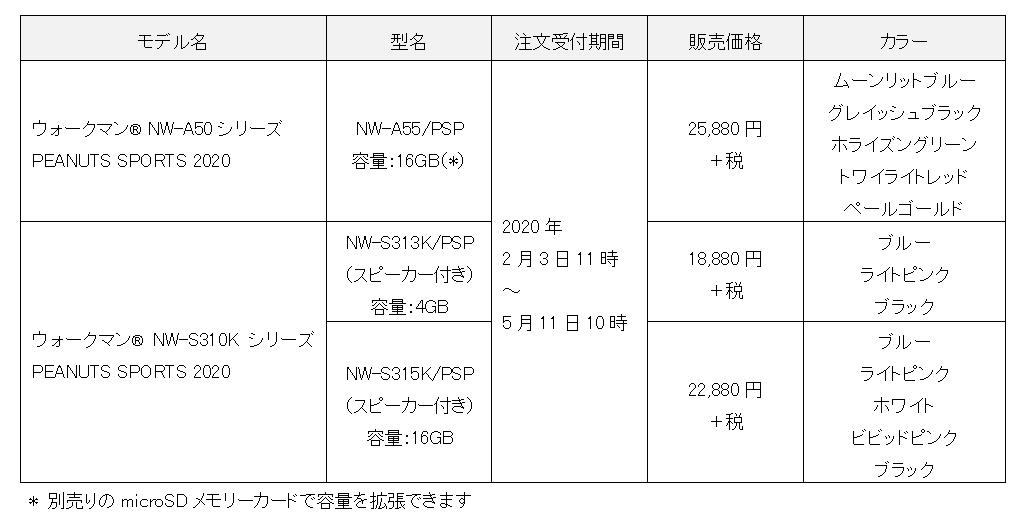 スヌーピー_ウォークマン_PEANUTS SPORTS 20202