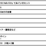 『ハローキティ』×「ピップエレキバン」2