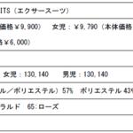 「ミズノ」×『すみっコぐらし』3
