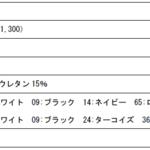 「ミズノ」×『すみっコぐらし』5