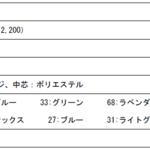 「ミズノ」×『すみっコぐらし』6