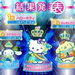 第34回「2019年サンリオキャラクター大賞」結果