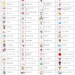 「2020年サンリオキャラクター大賞」ノミネート80キャラクター