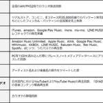ビルボードジャパンチャートとは?2