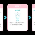 梅原裕一郎がCVを担当するショートアニメのシナリオを募集!「ACNEO-アクネオ-」×「エブリスタ」共同コンテスト23
