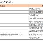 2020年上半期ランキング 画像3