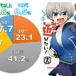 夏アニメ原作本ランキング 画像3