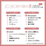 JC・JK流行語大賞2020 画像