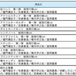 『鬼滅の刃』成田アニメデッキ、ポップアップイベントの詳細が公開!グッズショップ抽選予約開始!4