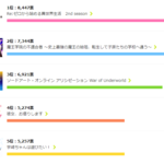 第1位は『リゼロ2期』!2020夏アニメなに見てる?『炎炎ノ消防隊』『SAO』etc.2