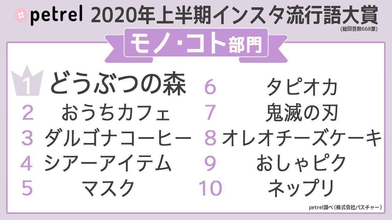 2020年上半期インスタ流行語大賞6