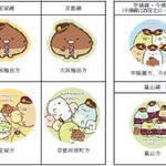 『すみっコぐらし』阪急電鉄とコラボ5