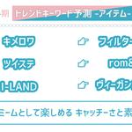 "「NiziU」「ツイステ」…現役女子高生のトレンド予測は!?流行するポイントは""SNS""?3"