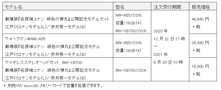 劇場版『名探偵コナン 緋色の弾丸』コラボウォークマン&ヘッドフォン