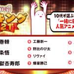 「一緒にBBQしたい!人気アニメキャラTOP10」画像
