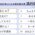 2021年上半期インスタ流行語大賞 画像5