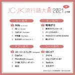 JC・JK流行語大賞2021上半期 画像