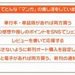 """""""推し活""""に関する意識調査 画像4"""